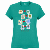 Who eats what? (Boy) - Sportage Ladies Surf Style T Shirt