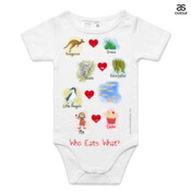 Who eats what? (Girl) - ASColour Baby Onesie