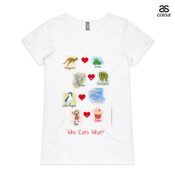 "Who eats what? (Girl) - ASColour Ladies ""Bevel"" V-Neck Tshirt"
