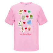 Who eats what? (Girl) - Mens Surf Style TShirt
