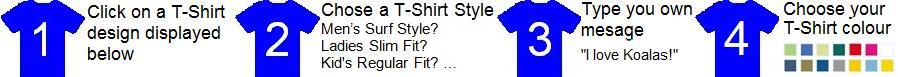 Get Started	1: Choose a Product, 2: Chose a T-Shirt Style, 3: Choose a T-Shirt Colour
